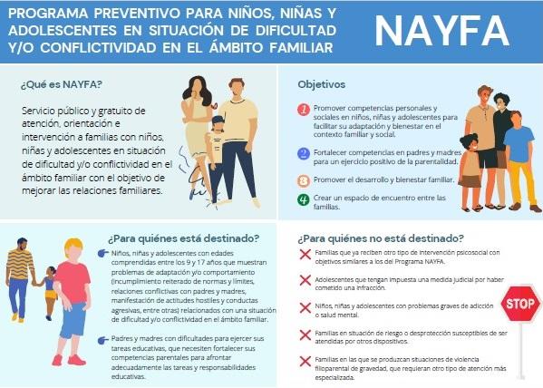 Programa Preventivo
